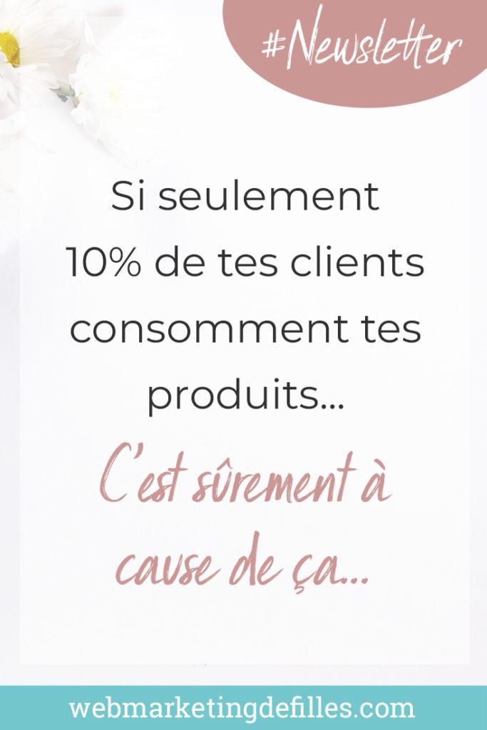 Si seulement 10% de tes clients consomment tes produits, c'est sûrement à cause de ça